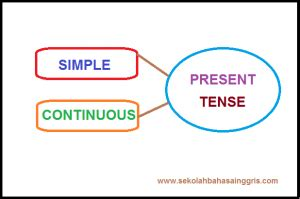 The Pros and Cons of Writing a Novel in Present Tense